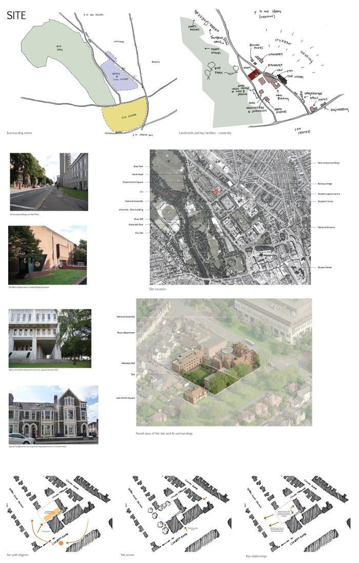 site-drawings